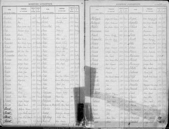 répertoire registre matricule 21