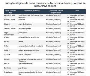 Liste généalogique commune de Mézières