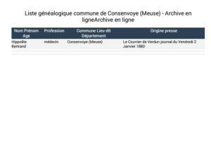 Liste généalogique commune de consenvoye Meuse