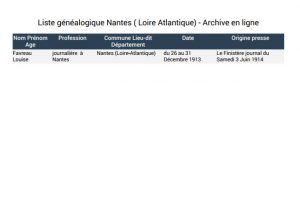 liste généalogique Nantes