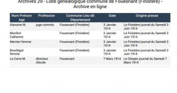 liste généalogique Fouesnant