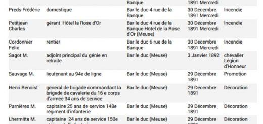 Liste généalogique Avenir de la Meuse 1891