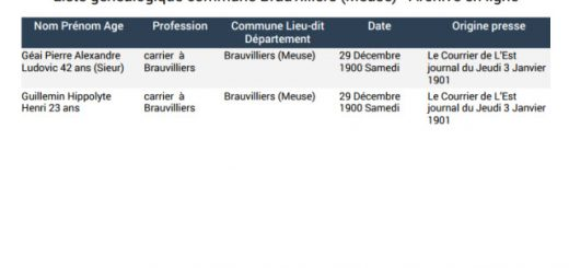 Liste généalogique Brauvilliers