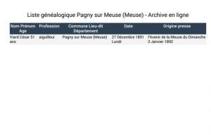 Liste généalogique Pagny sur Meuse