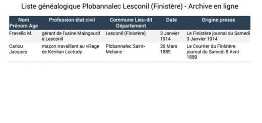 Liste généalogique Plobannalec