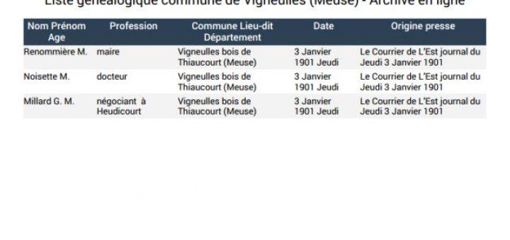 Liste généalogique Vigneulles