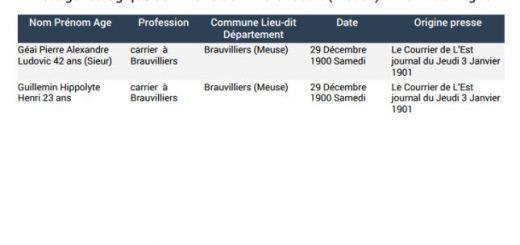 Liste généalogique commune de Willeroncourt