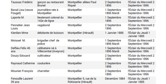 Liste généalogique Montpellier (Hérault)