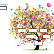 mon premier arbre généalogique